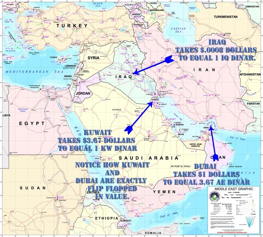 Iraq, Kuwait, & United Arab Emirates Dinar