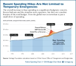 federal-spending-hikes-not-temporary-600