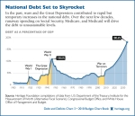 national-debt-skyrocket-6002
