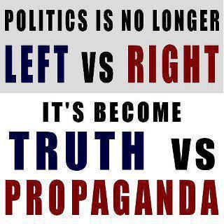 left right democrat republican