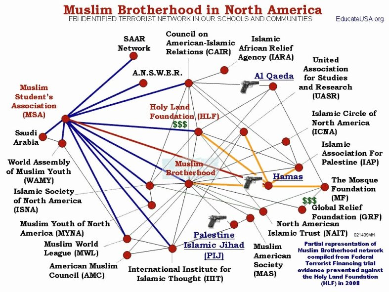 "NWO's Use Of The CIA Created Muslim Brotherhood Within The Continental United States. Why? To Over Throw The United States Constitution By Innocuous Subterfuge At First The ""Out Of The Closet"" In Your Face Use Of Force."