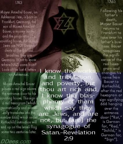Khazar Pseudo Jew Rothschild