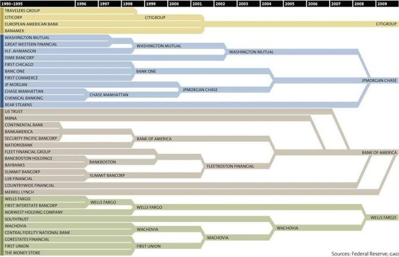 banks-monopoly-graphic