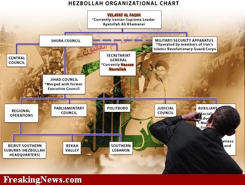 U.S. Constitution Closing In On Barack Obama: Barry Soetoro's Identity Fraud. Drawing-70378