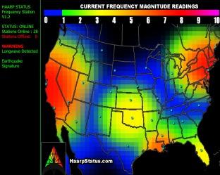 HAARP STATUS MAP
