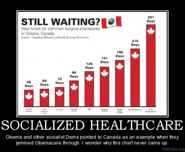 https://rasica.files.wordpress.com/2012/11/obamacare-socialized-healthcare-obamacare-rationed-care-socialism-repe-political-poster-1294474642.jpg?w=594&h=487