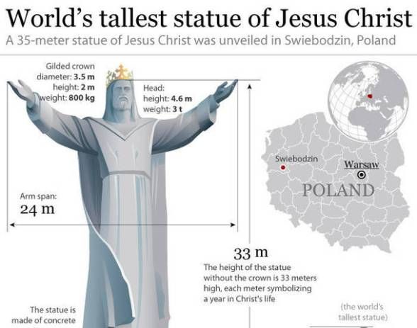 83042005-christ-the