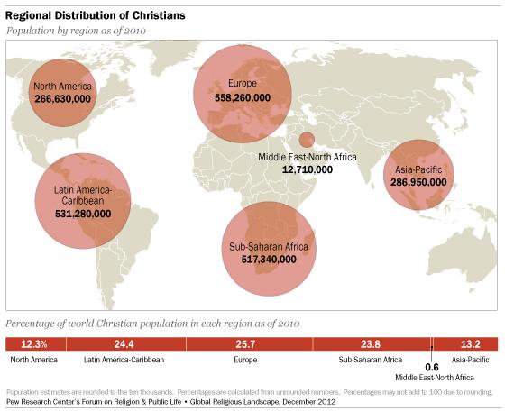 world-map-xian-distribution1