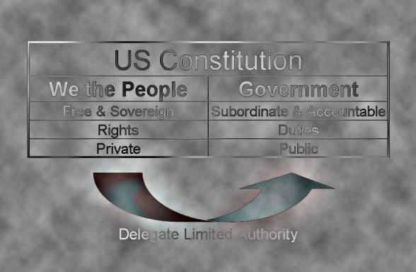 Orgy Of Rothschild Bankers: No Such Thing As Conspiracies Constitution