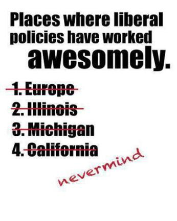 list_of_places_liberalism_has_worked_out