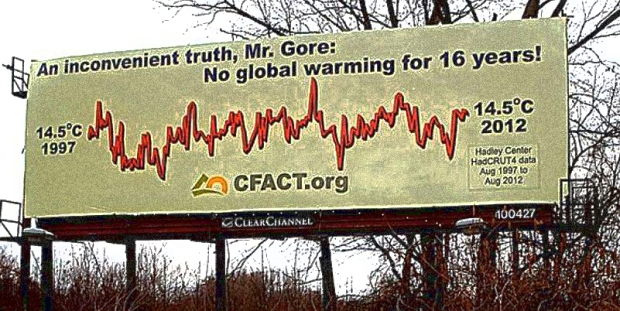 no global warming 16 years