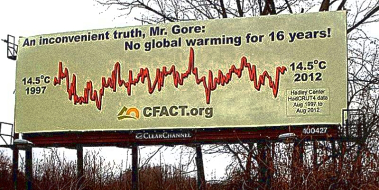no global warming 16 years