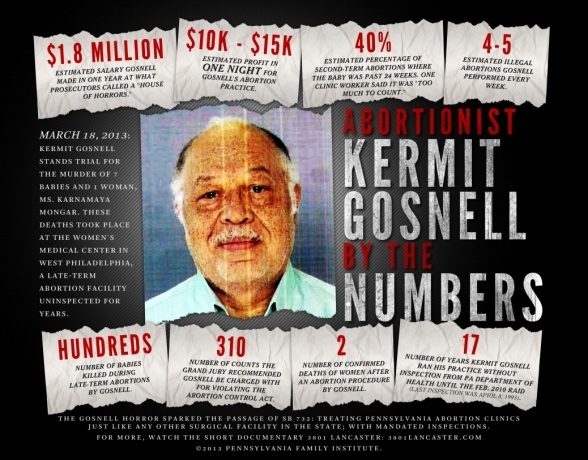 Ghoul Gosnell