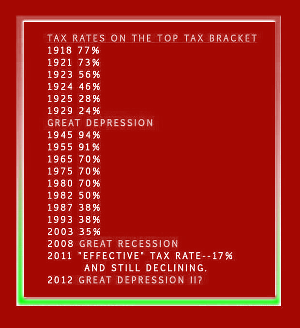 Top tax bracket