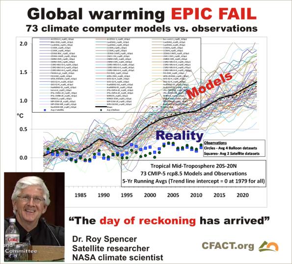 global warming epic fail