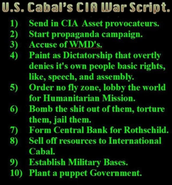 U.S. CIA War Script