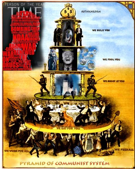 Rothschildism Communism