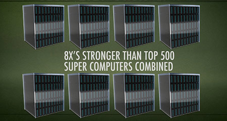 Bitcoin's Super Computer