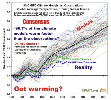 climate temperature