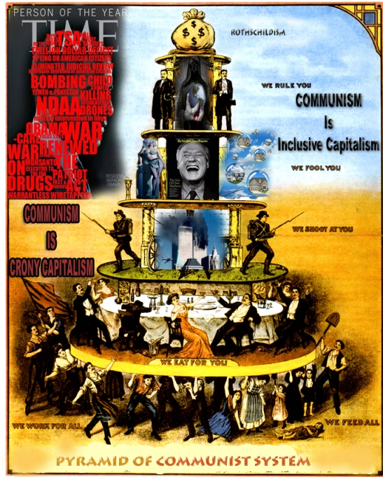 Catholic Church vs Freemason's NWO: Banker's Secret Society. 1903-1914 Rothschildism-communism-capitalism