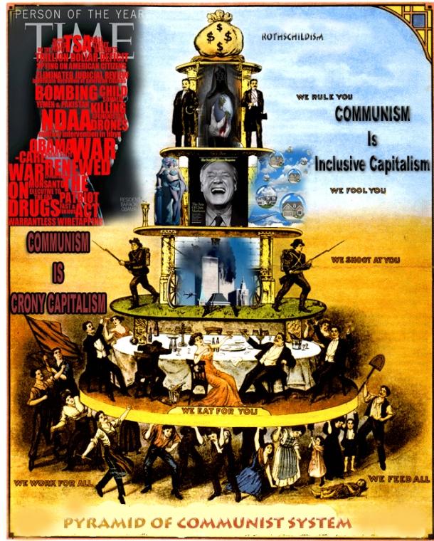 Rothschildism COMMUNISM CAPITALISM
