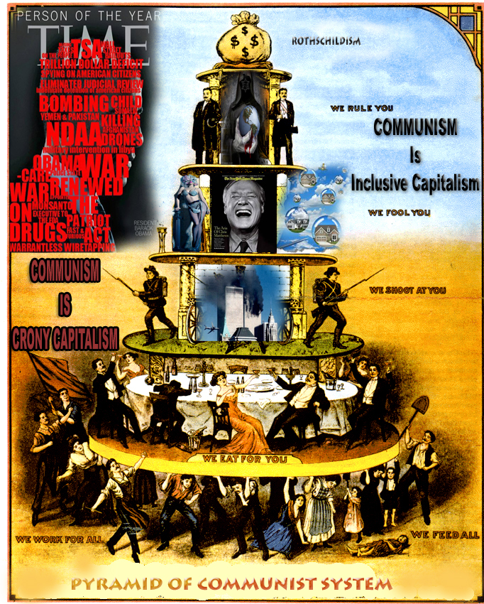 Rothschildism COMMUNISM CAPITALISM