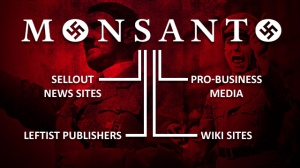 Monsanto-Nazi-Tree-Publishers-Hitler-Goebbels
