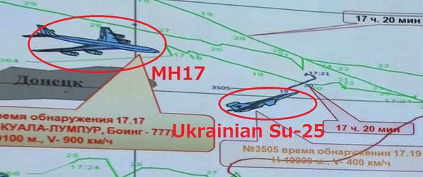 Kiev Su 25 vs MH 17