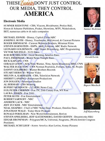 zionist media