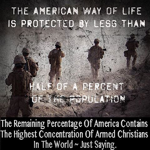 armed Christians