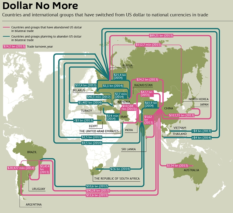 Dollar No More