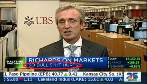 Bullish, It Hurts