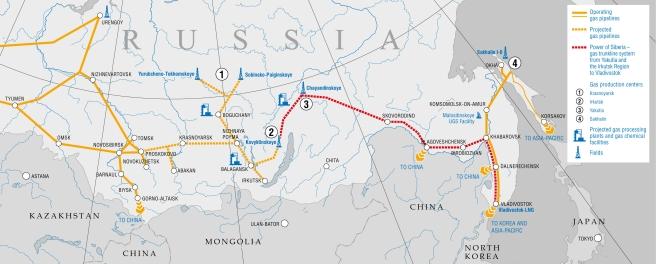Power Of Siberia Russia China Oil