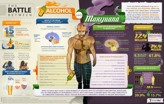 Big Pharma Frightened After New Study Shows Cannabis Is A Highly Effective Natural Antidepressant Which-is-worse-for-you-alcohol-or-marijuana