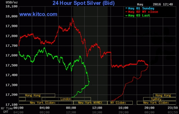 What Happens When $10 Trillion In Cabal Fiat Paper Debt Plus $80 Trillion In Global Debt Is Created In A Decade?  Silver-manipulation1