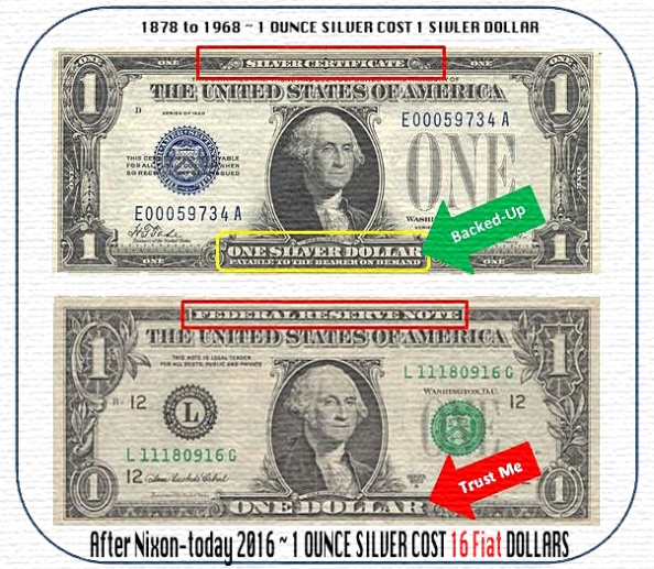 What Happens When $10 Trillion In Cabal Fiat Paper Debt Plus $80 Trillion In Global Debt Is Created In A Decade?  Silver-certificate-fiat-dollar