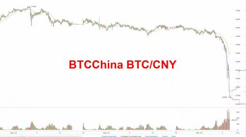 China Unshackles From Bitcoin: Beijing To Shut Down All Crypto Exchanges By The End Of September Btcchina-yuan_0