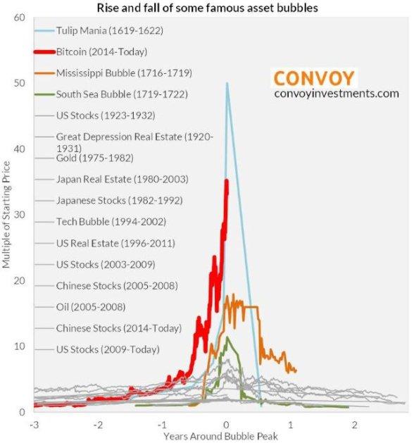 """5 Ways To Bet Against Bitcoin's Highly Speculative """"Get Rich"""" Scheme Dohka7iwsaasu4q"""