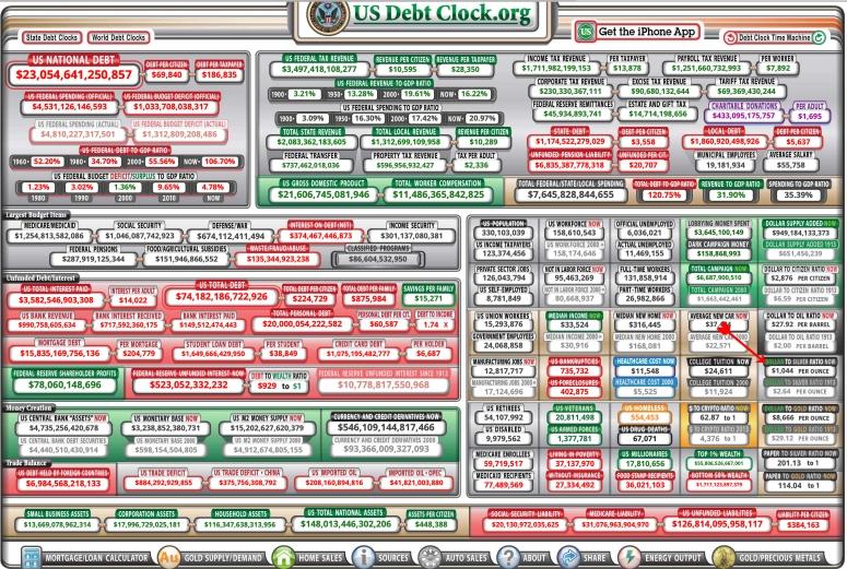 Debt Clock Silver 112019
